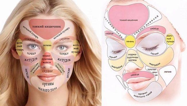 Схема - о каких заболеваниях говорят высыпания на лице