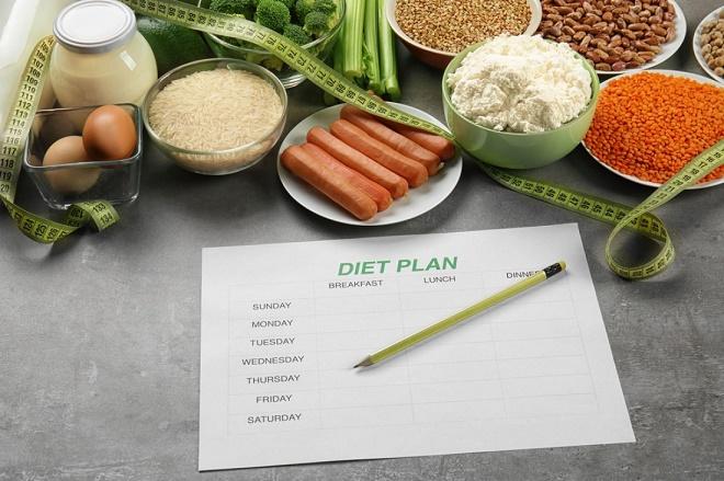 Составьте себе четкий диетический план