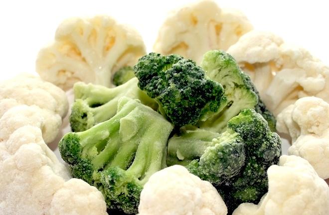 Брокколи - это сорт капусты